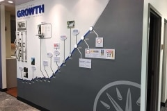 Insight Sourcing Group - Growth chart wall